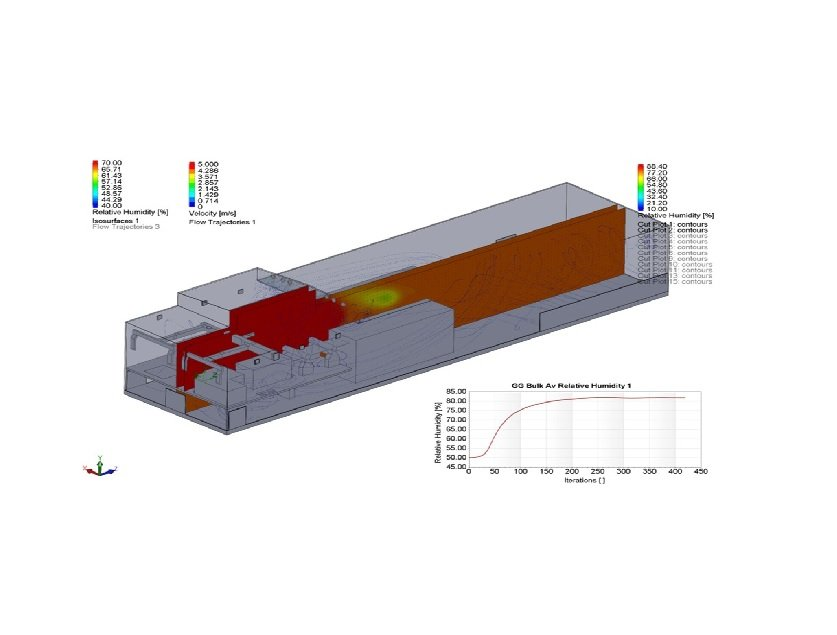 CFD model building humidity for ventilation design
