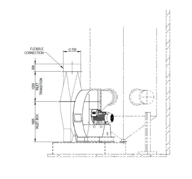 Industry site arrangement plan for fan system